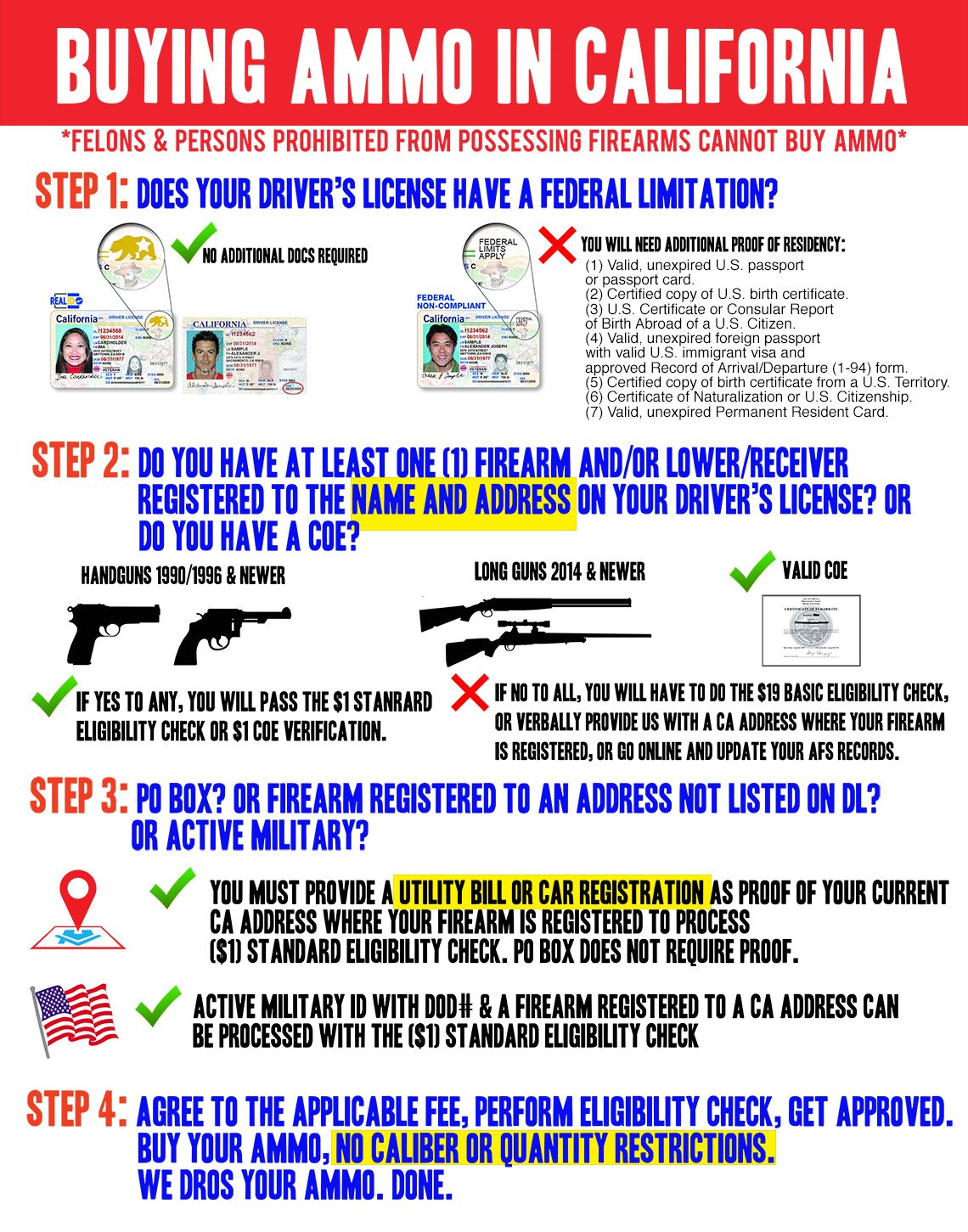 QUICK-GUIDE